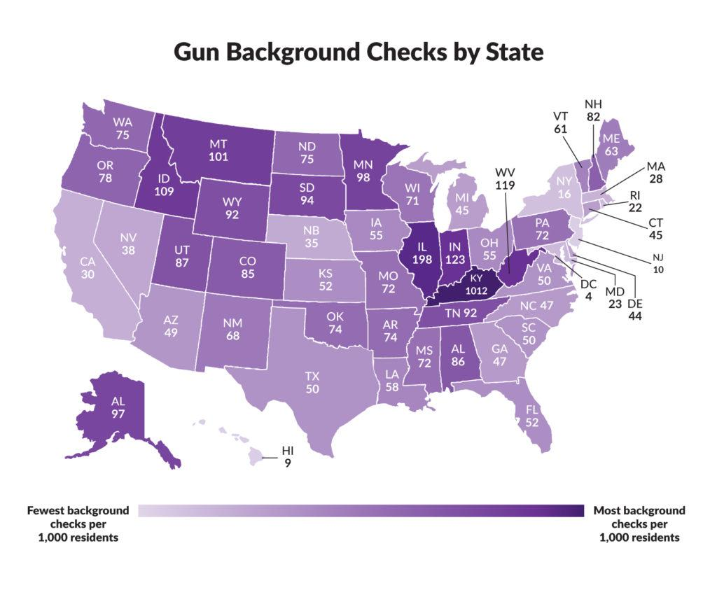 Gun Background Checks by State - Home Security Blog
