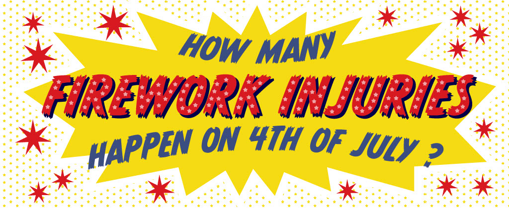 """introduces the article """"how many firework injuries happen on the 4th of July"""""""