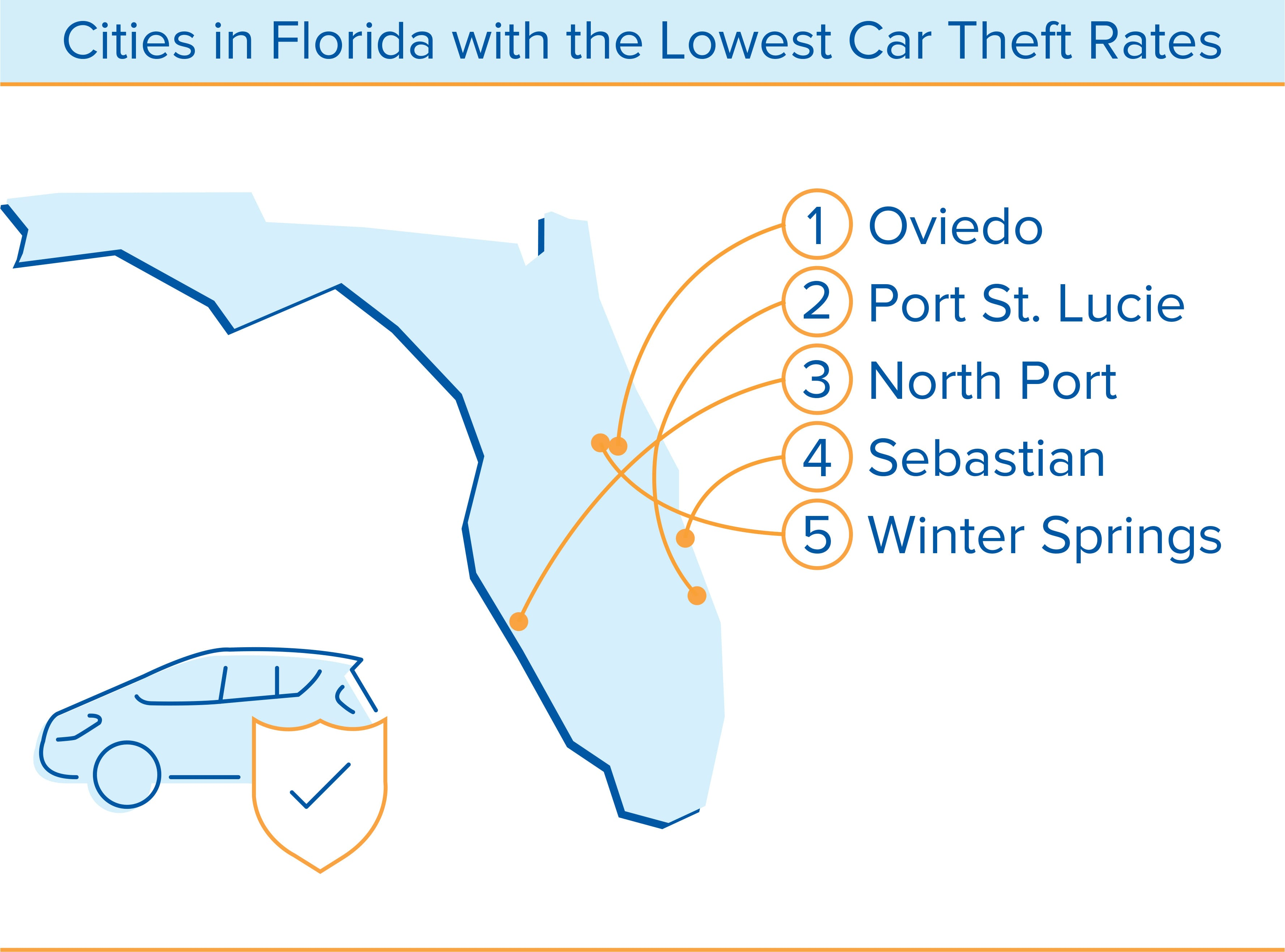 inforgraphic of car theft